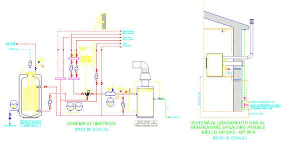 Studio ingegneria merola impianti gas for Schema impianto gas dwg